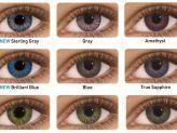 farvede kontaktlinser ultimativ guide