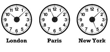 tidszoner ure billede