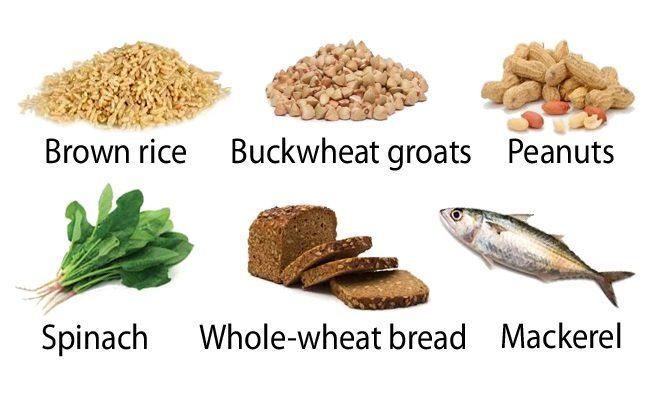 find magnesium i dette mad