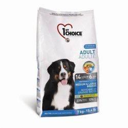 first choice hundefoder bedste i test